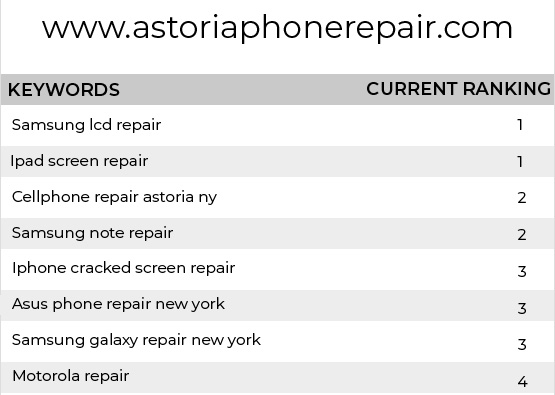 astoriaphonerepair