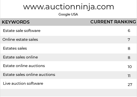 auctionninja